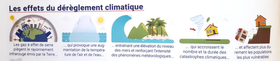 effets déreglement climat.png